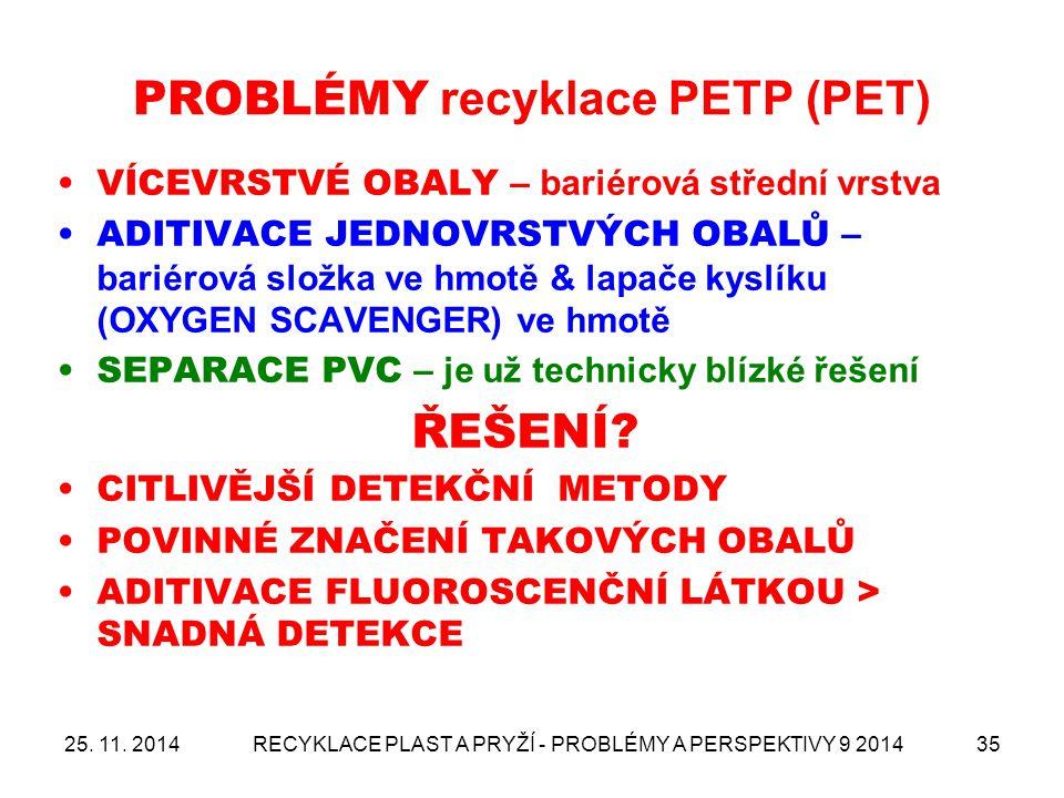 PROBLÉMY recyklace PETP (PET)