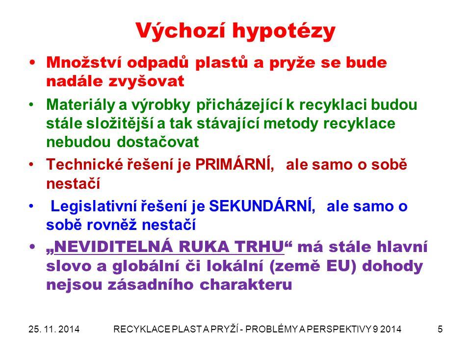 RECYKLACE PLAST A PRYŽÍ - PROBLÉMY A PERSPEKTIVY 9 2014