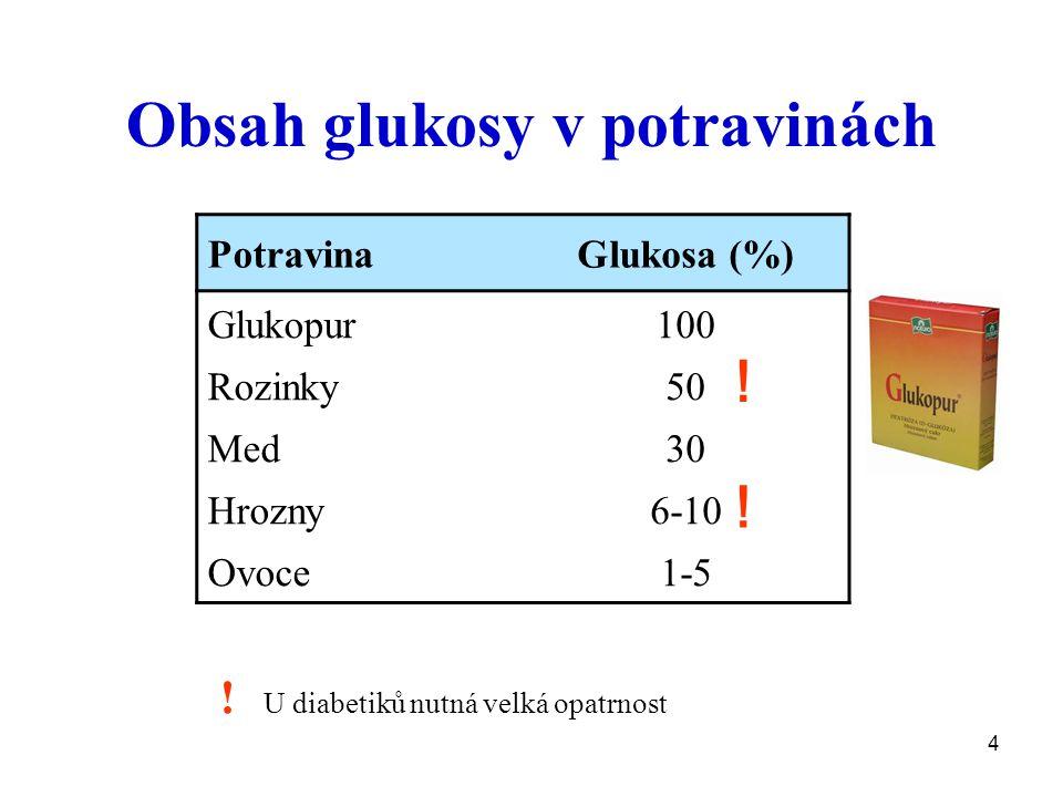 Obsah glukosy v potravinách
