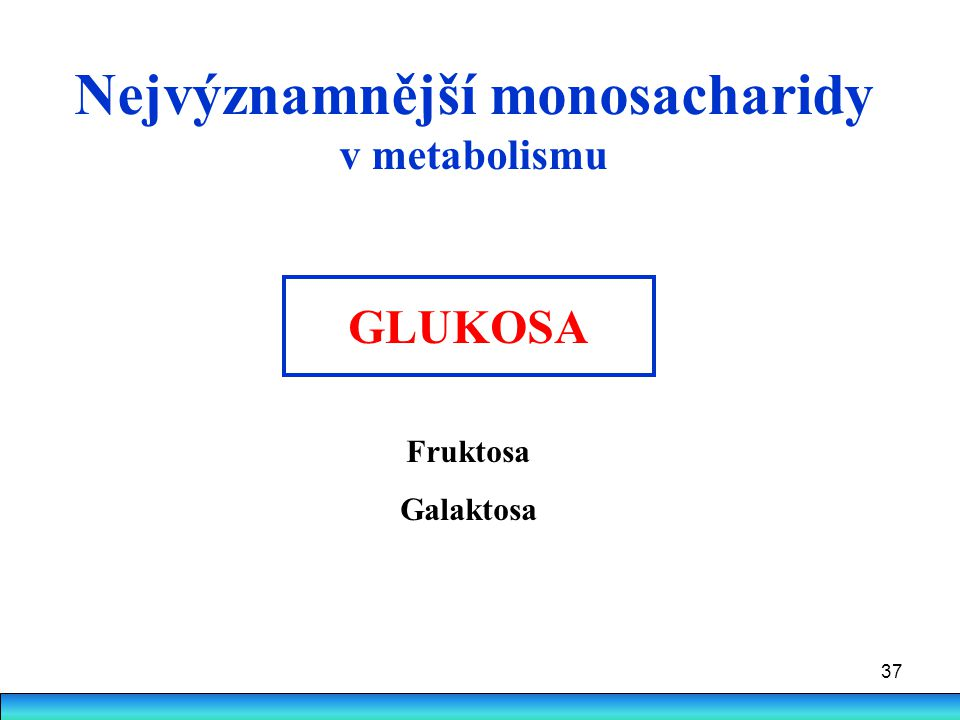Nejvýznamnější monosacharidy v metabolismu