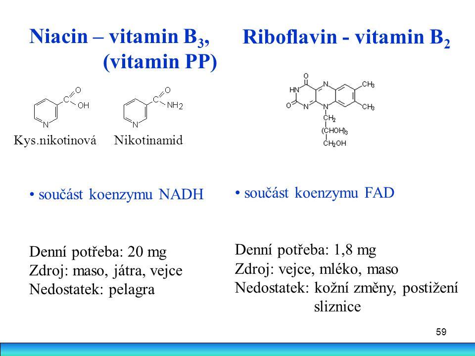 Niacin – vitamin B3, Riboflavin - vitamin B2 (vitamin PP)