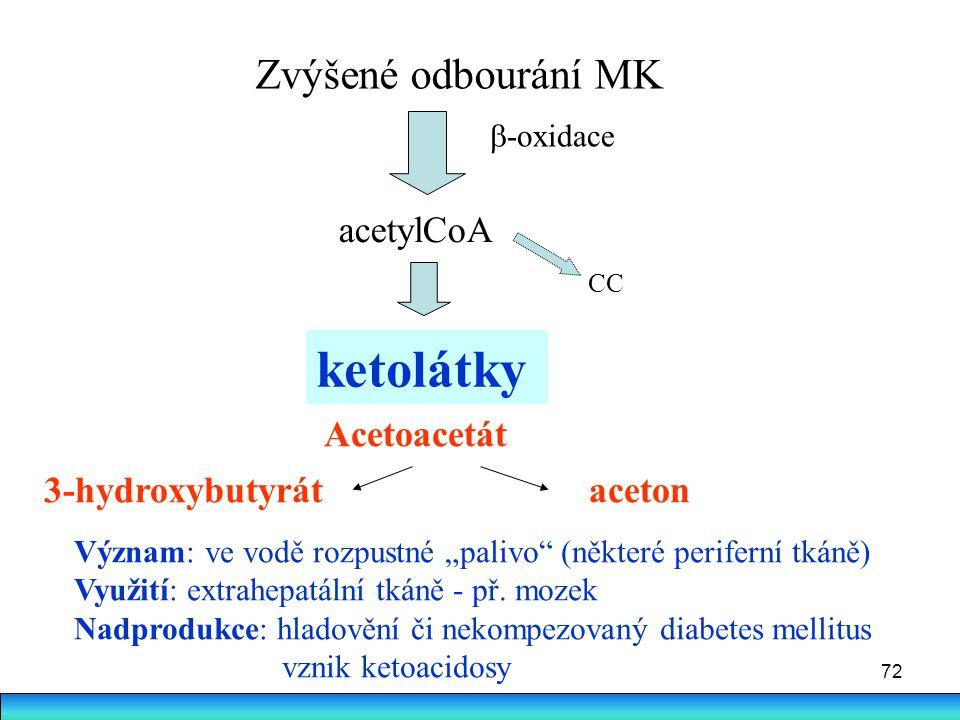 ketolátky Zvýšené odbourání MK acetylCoA Acetoacetát