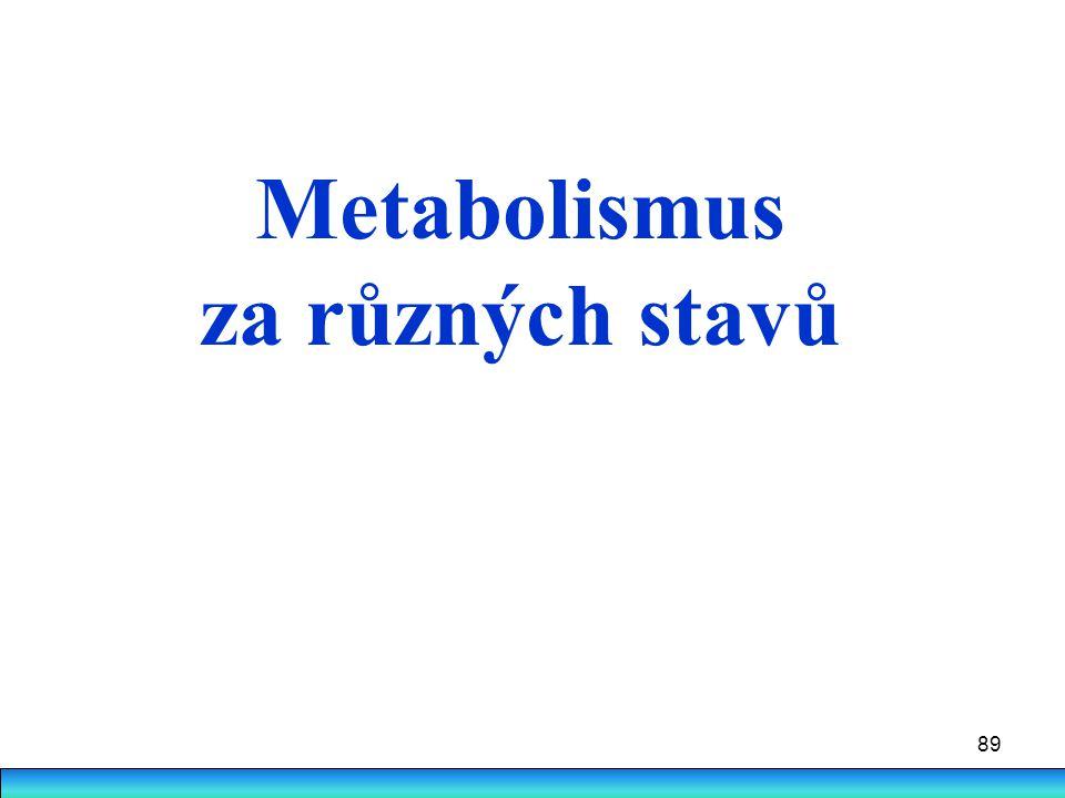Metabolismus za různých stavů