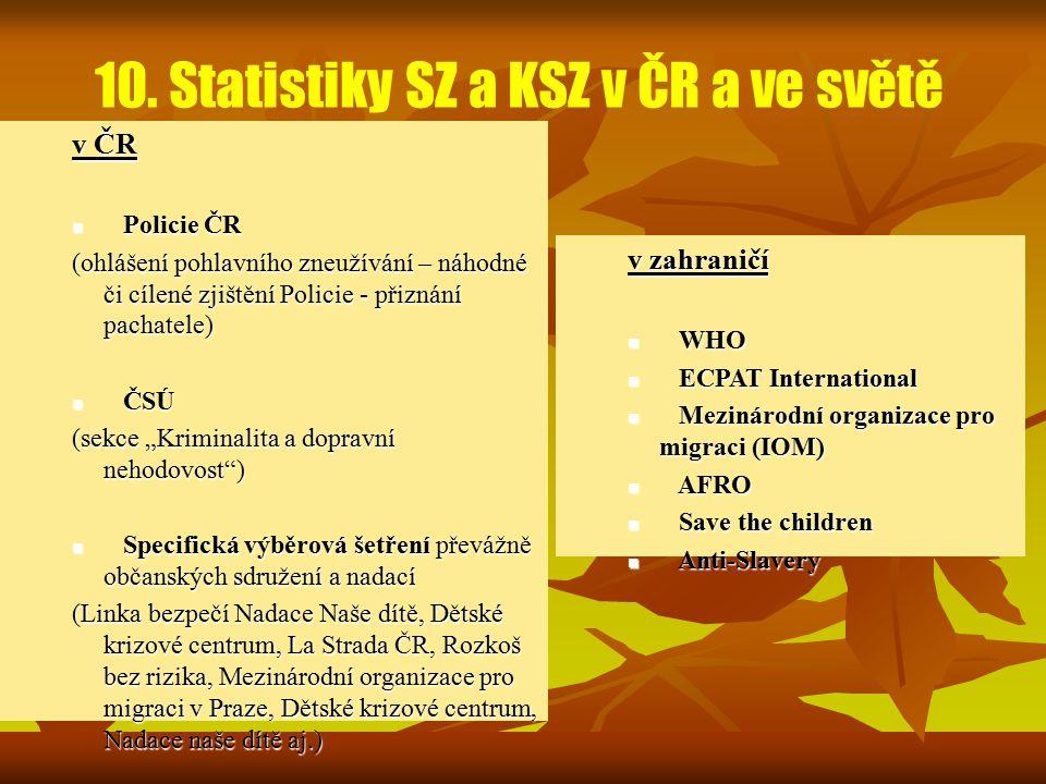 10. Statistiky SZ a KSZ v ČR a ve světě