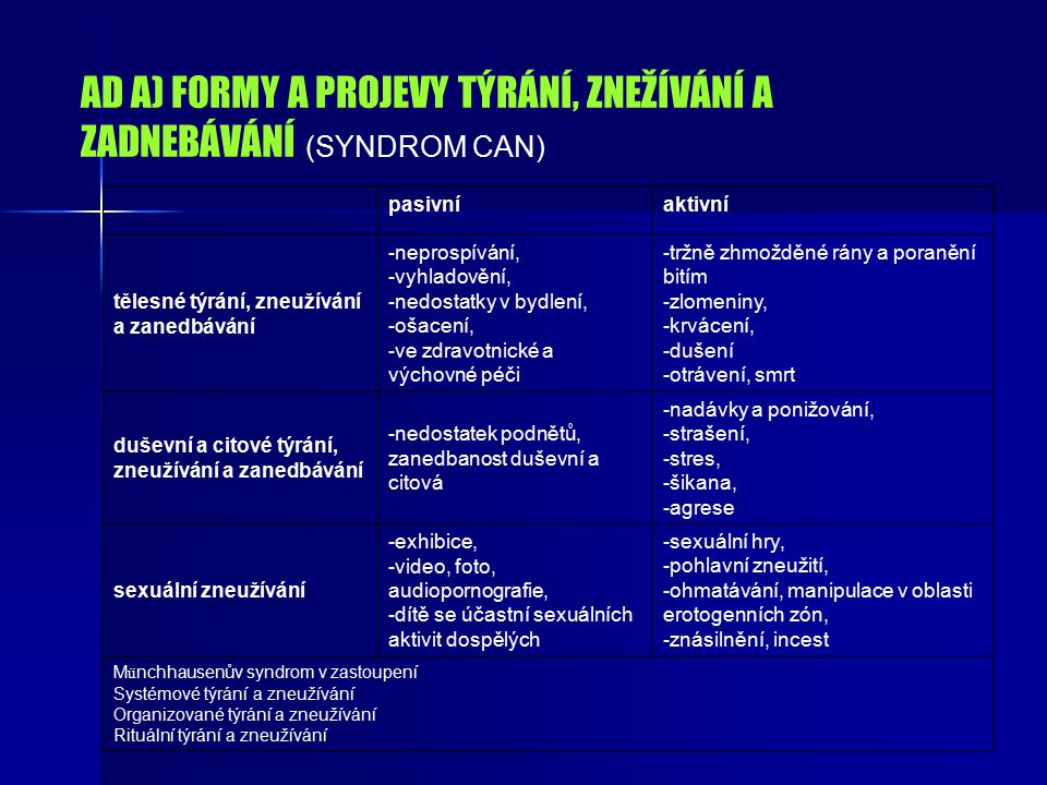 AD A) FORMY A PROJEVY TÝRÁNÍ, ZNEŽÍVÁNÍ A ZADNEBÁVÁNÍ (SYNDROM CAN)