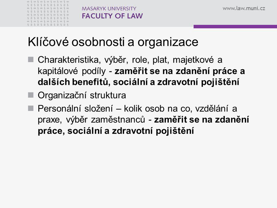 Klíčové osobnosti a organizace