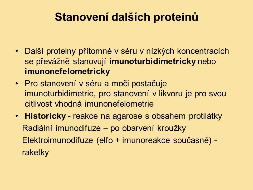 Stanovení dalších proteinů