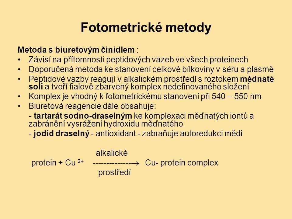 Fotometrické metody Metoda s biuretovým činidlem :
