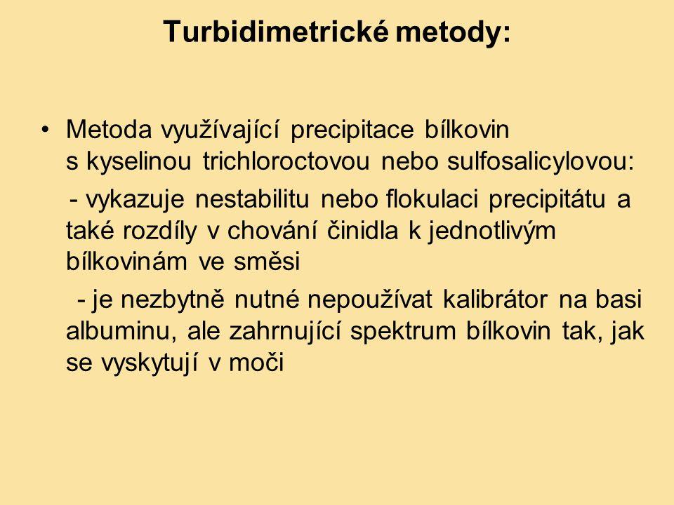 Turbidimetrické metody: