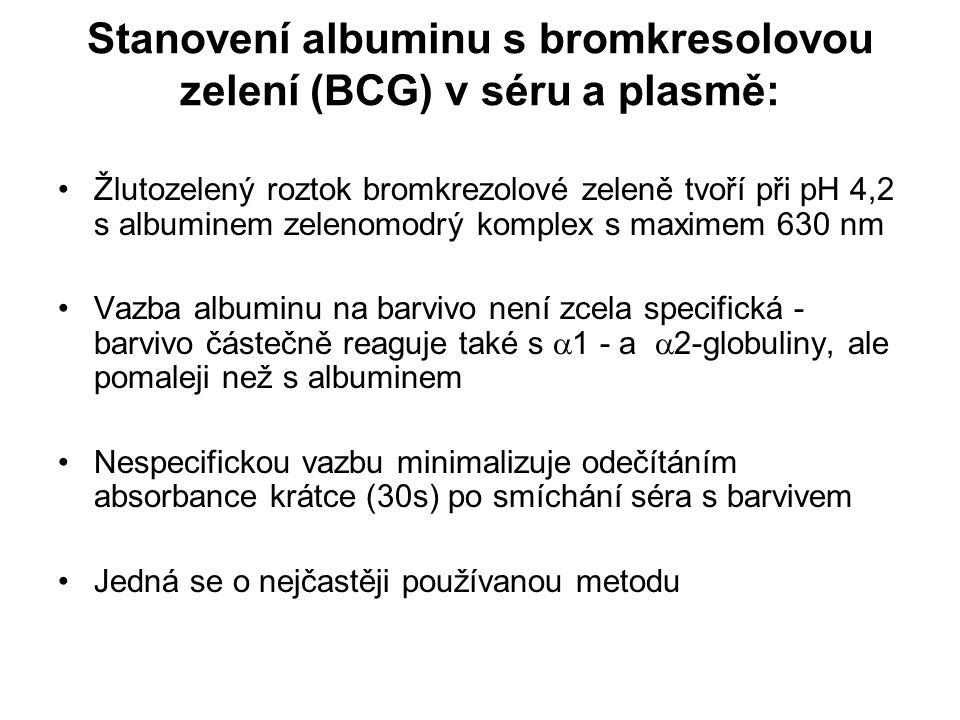 Stanovení albuminu s bromkresolovou zelení (BCG) v séru a plasmě: