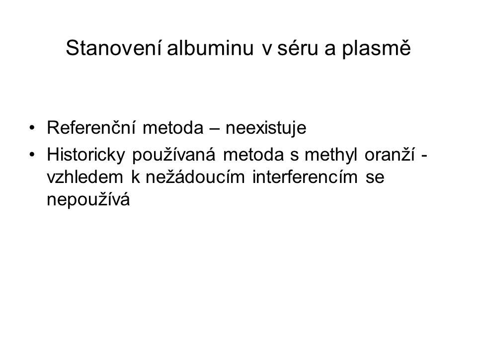 Stanovení albuminu v séru a plasmě