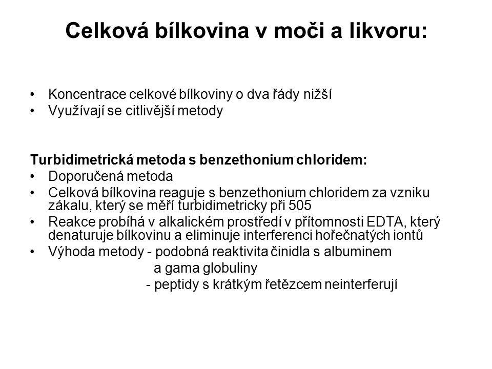 Celková bílkovina v moči a likvoru: