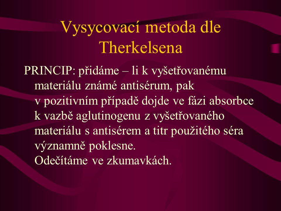 Vysycovací metoda dle Therkelsena