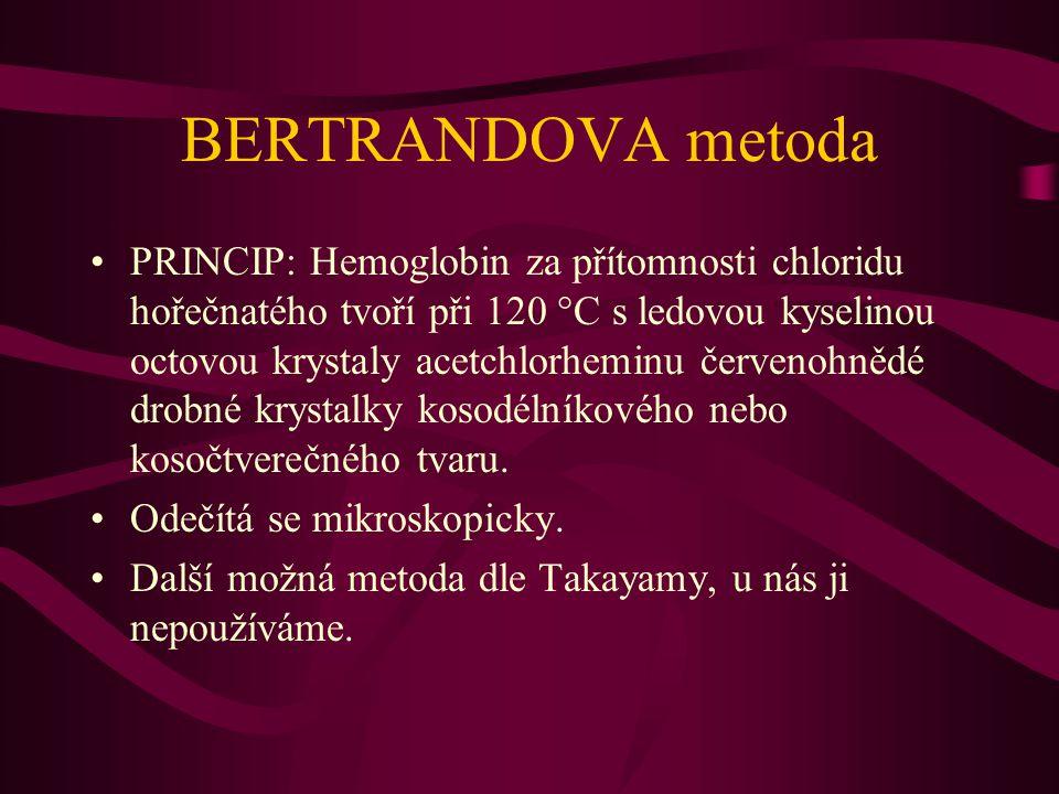 BERTRANDOVA metoda