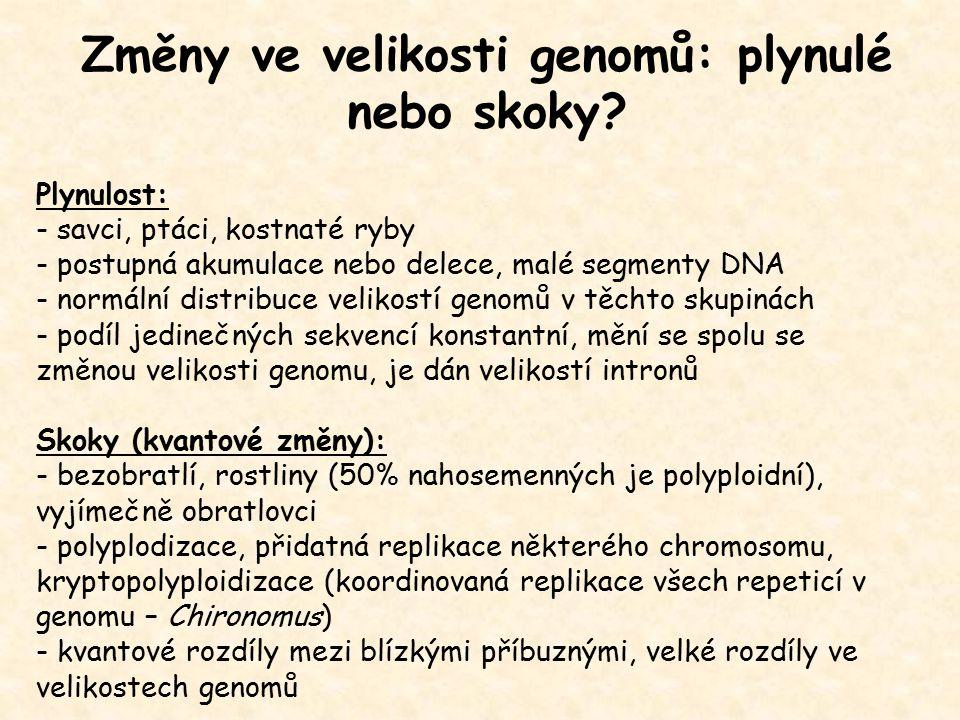 Změny ve velikosti genomů: plynulé nebo skoky