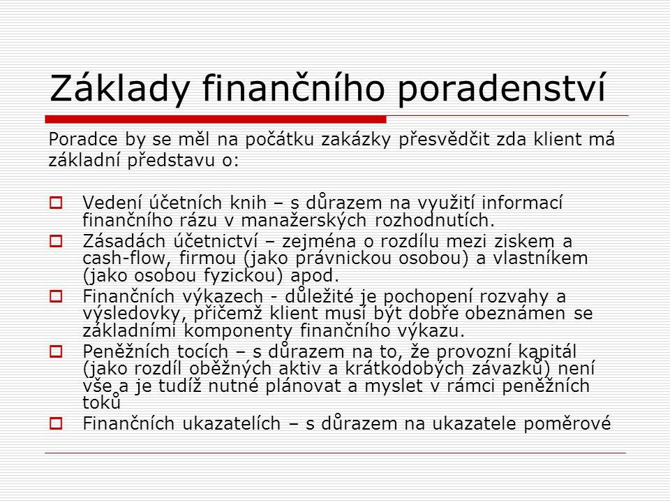 Základy finančního poradenství