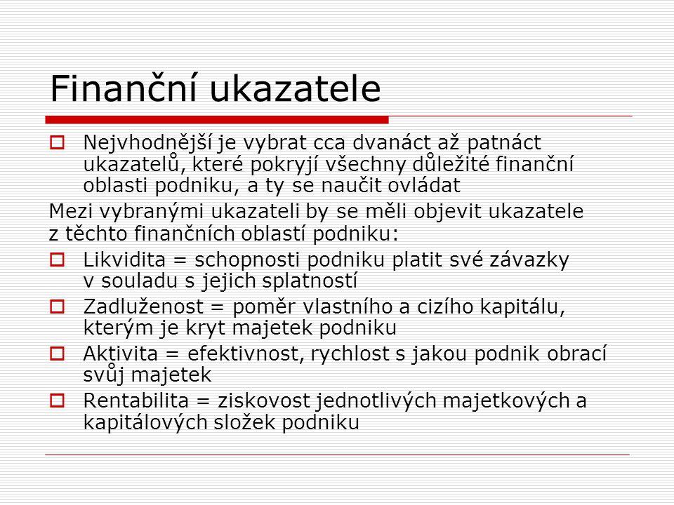 Finanční ukazatele