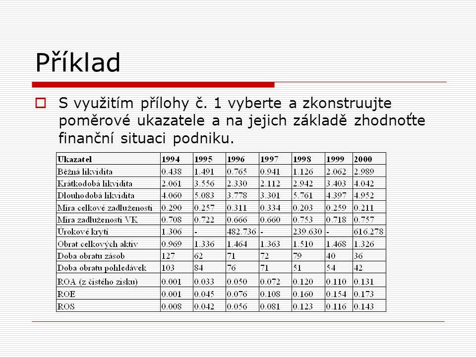 Příklad S využitím přílohy č.