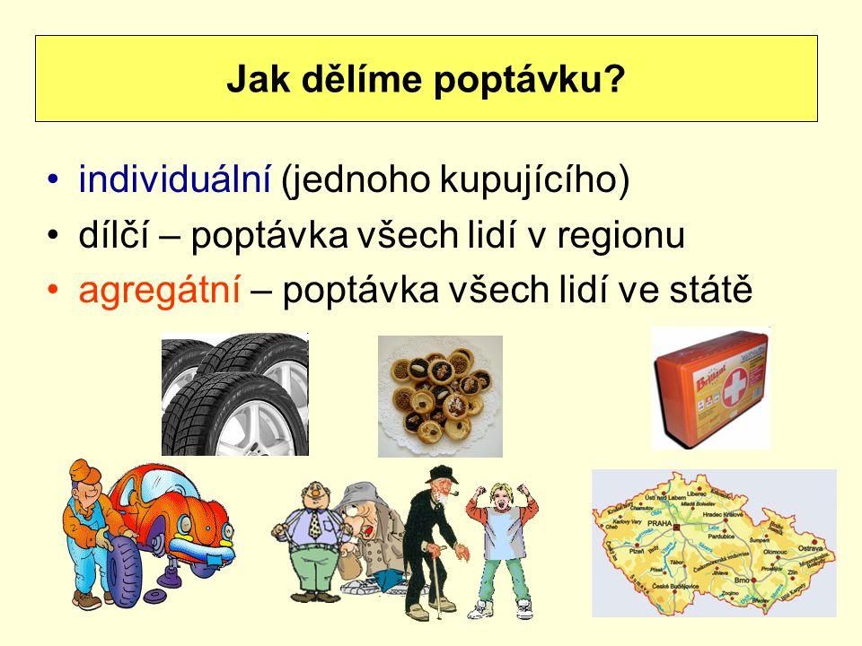 Jak dělíme poptávku. individuální (jednoho kupujícího) dílčí – poptávka všech lidí v regionu.