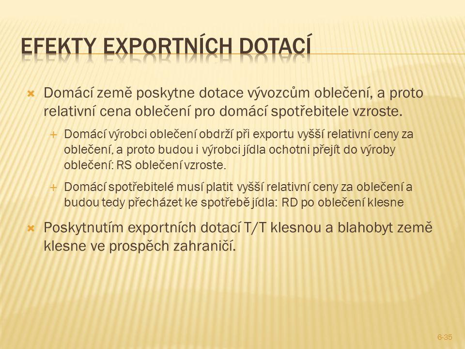 Efekty exportních dotací