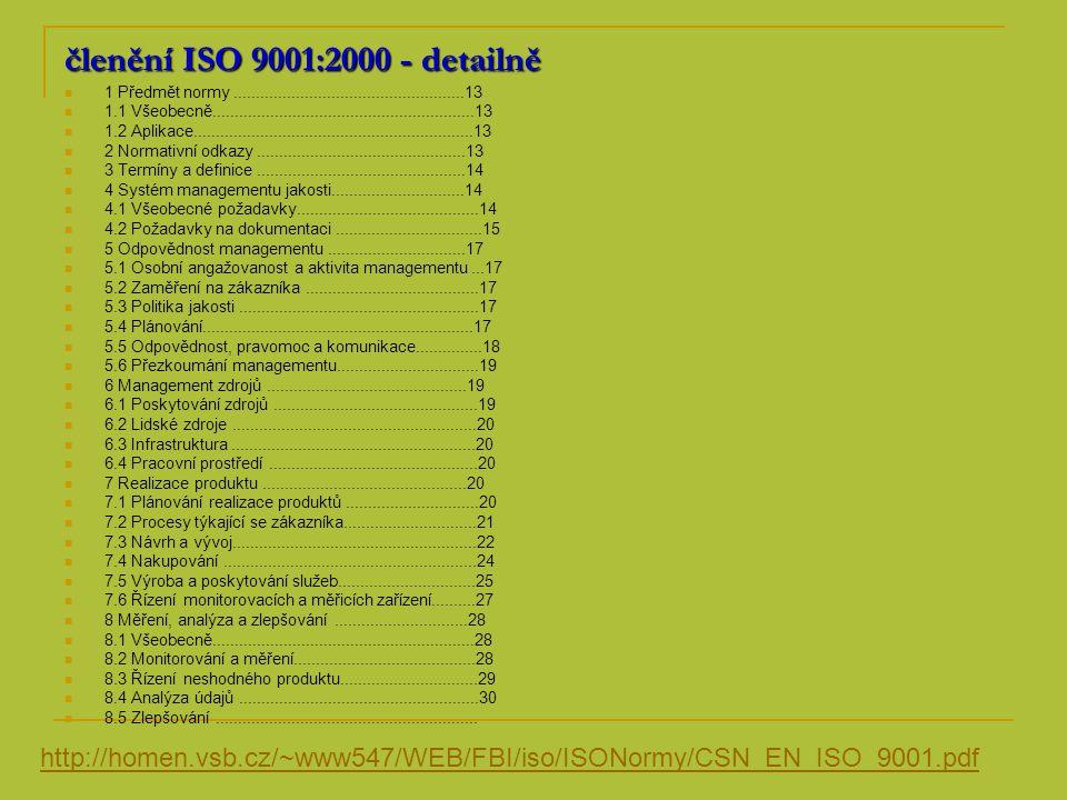 členění ISO 9001:2000 - detailně