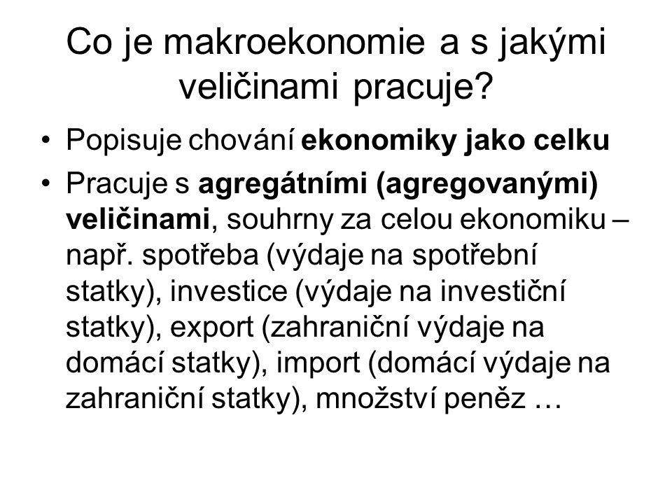 Co je makroekonomie a s jakými veličinami pracuje