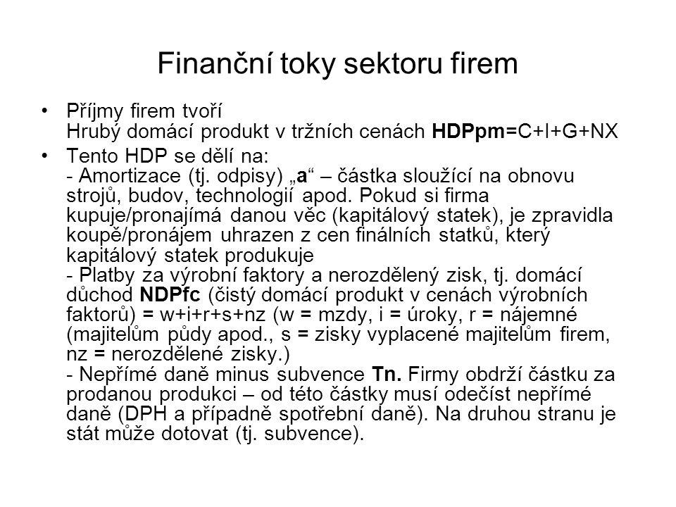 Finanční toky sektoru firem