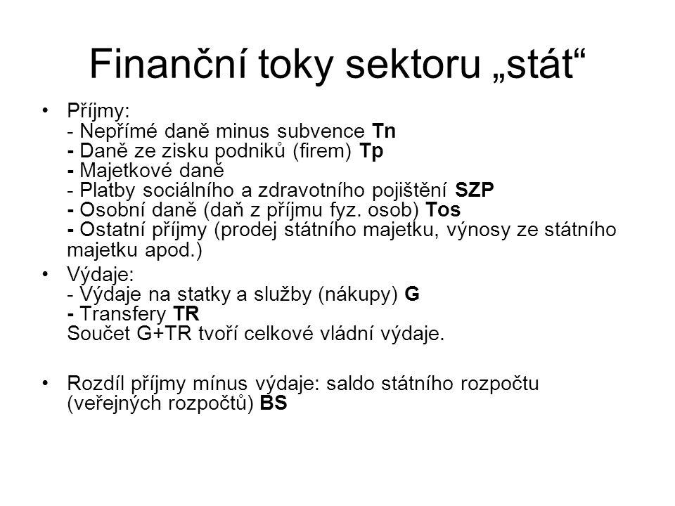 """Finanční toky sektoru """"stát"""