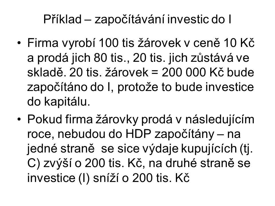 Příklad – započítávání investic do I