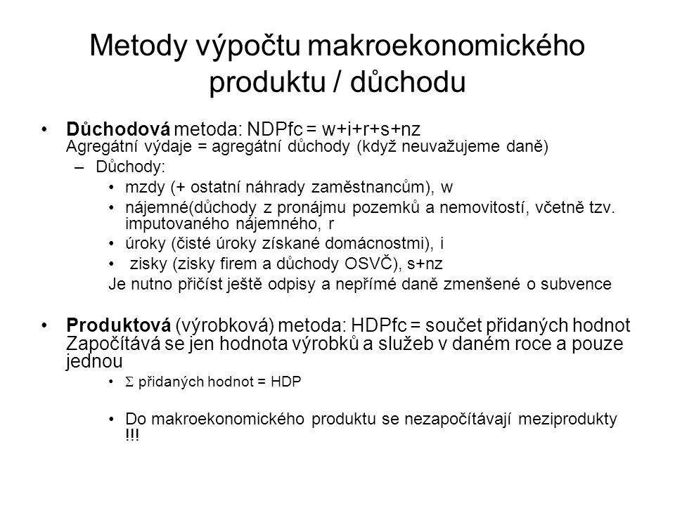 Metody výpočtu makroekonomického produktu / důchodu