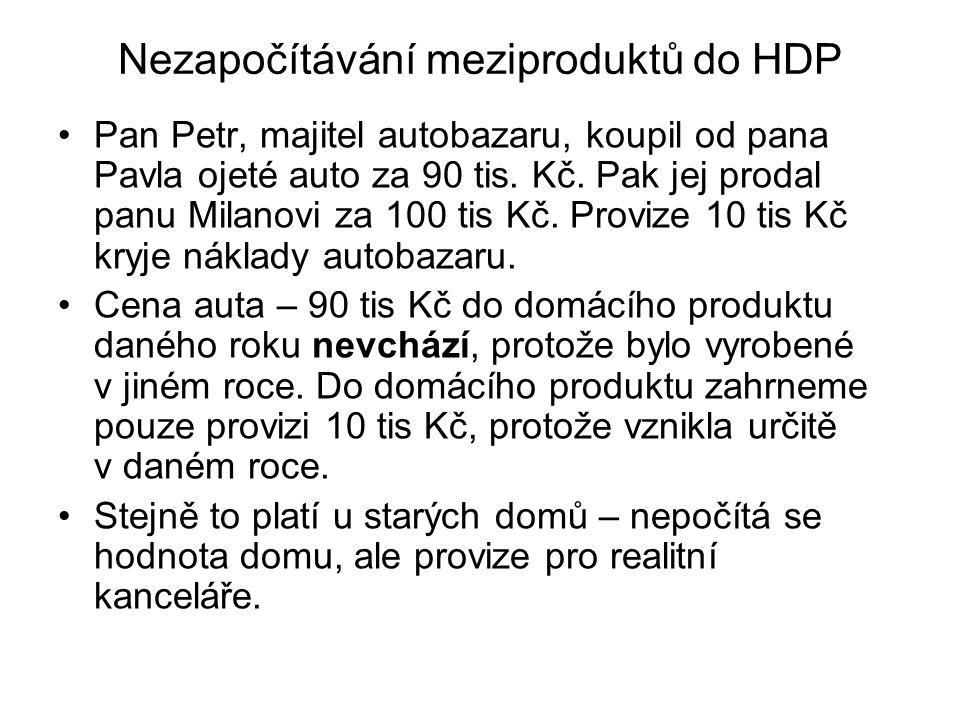 Nezapočítávání meziproduktů do HDP