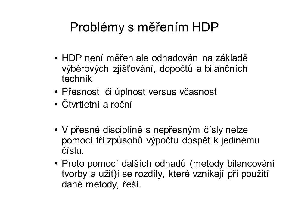 Problémy s měřením HDP HDP není měřen ale odhadován na základě výběrových zjišťování, dopočtů a bilančních technik.