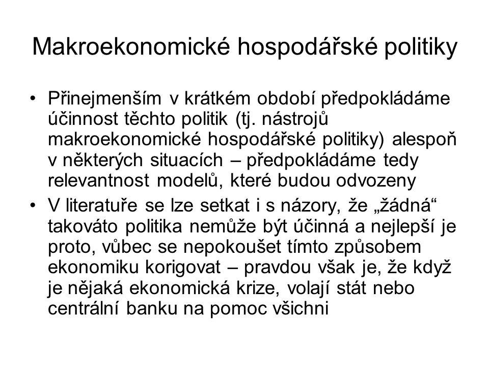 Makroekonomické hospodářské politiky