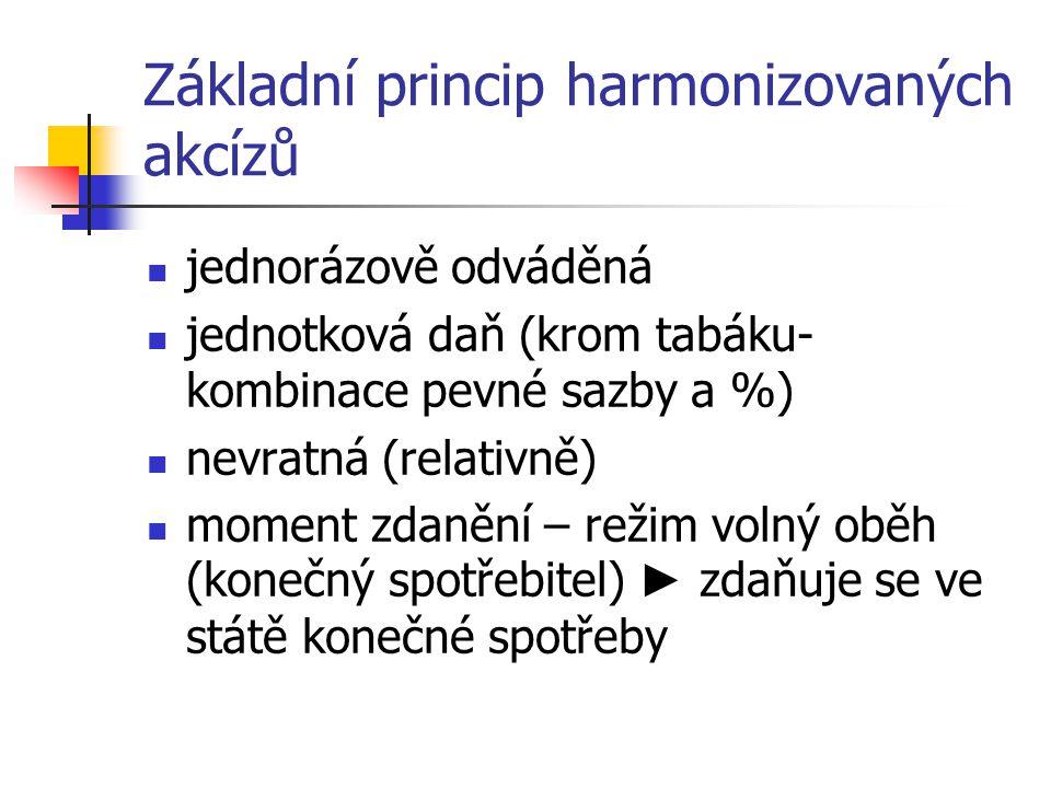 Základní princip harmonizovaných akcízů