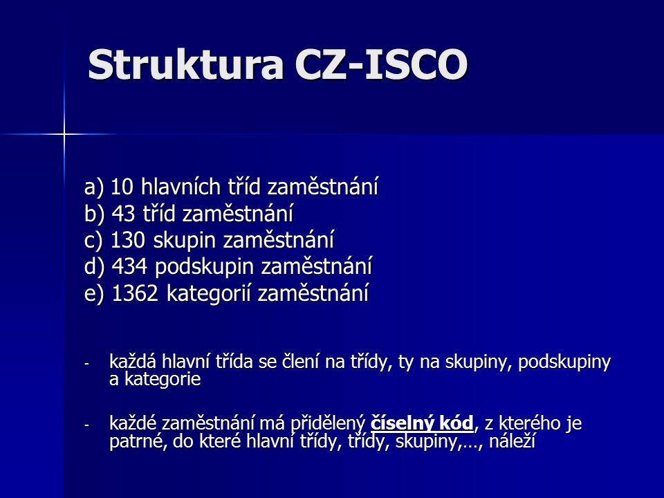 Struktura CZ-ISCO a) 10 hlavních tříd zaměstnání b) 43 tříd zaměstnání