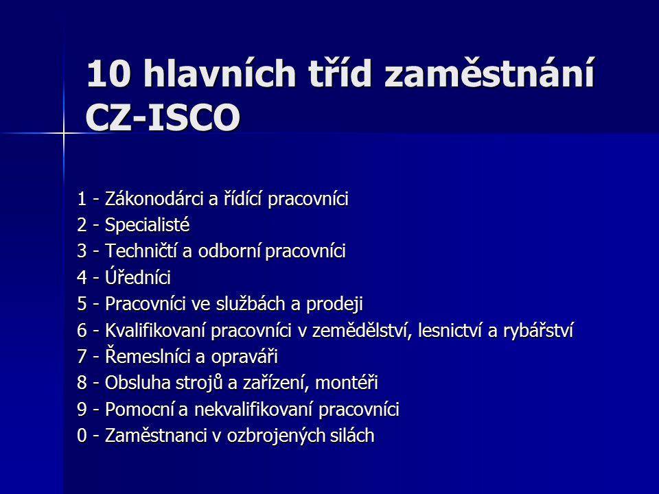 10 hlavních tříd zaměstnání CZ-ISCO