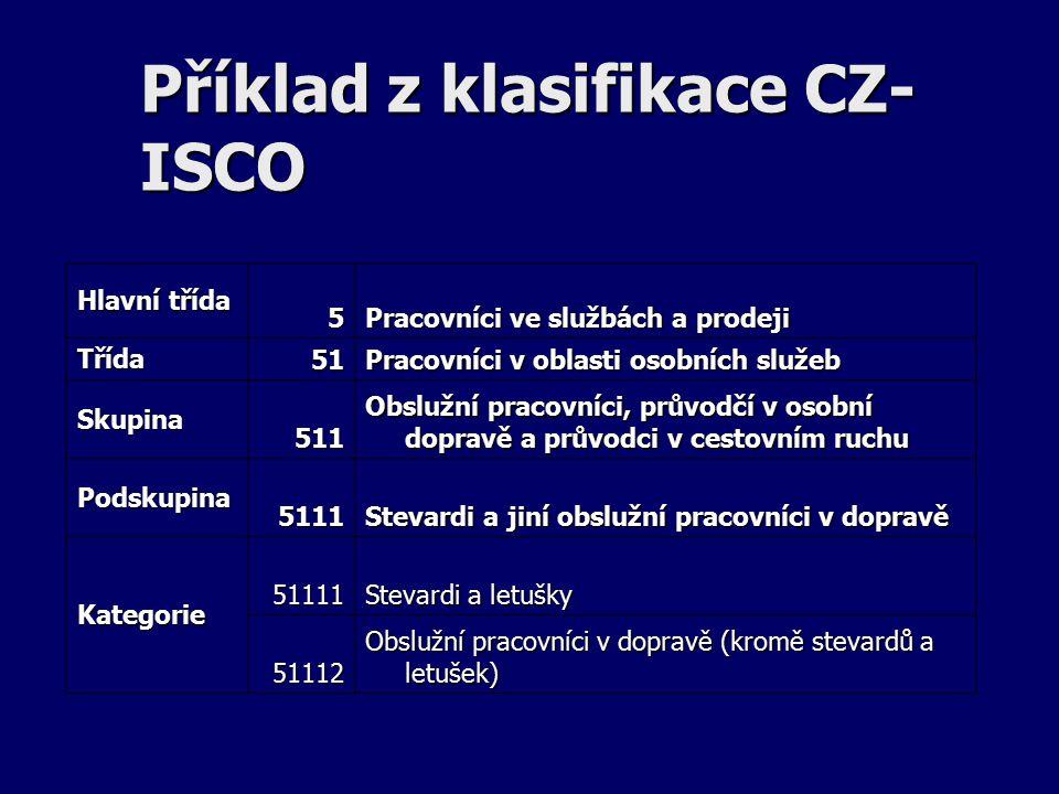 Příklad z klasifikace CZ-ISCO