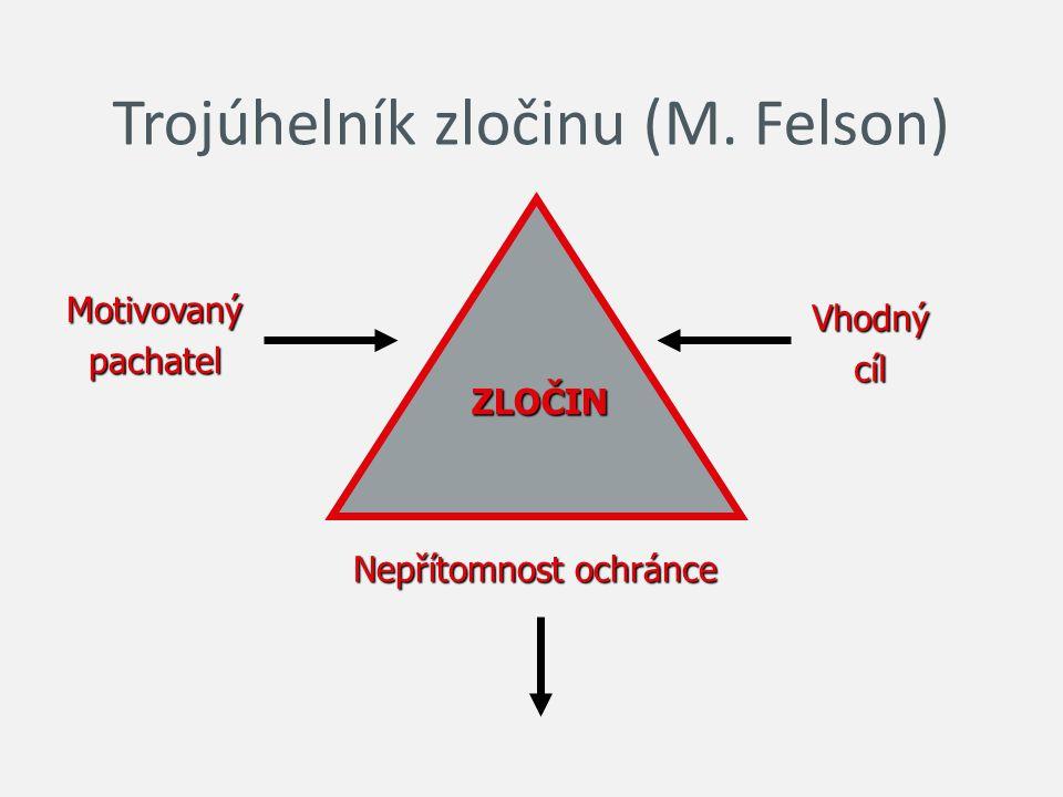 Trojúhelník zločinu (M. Felson)