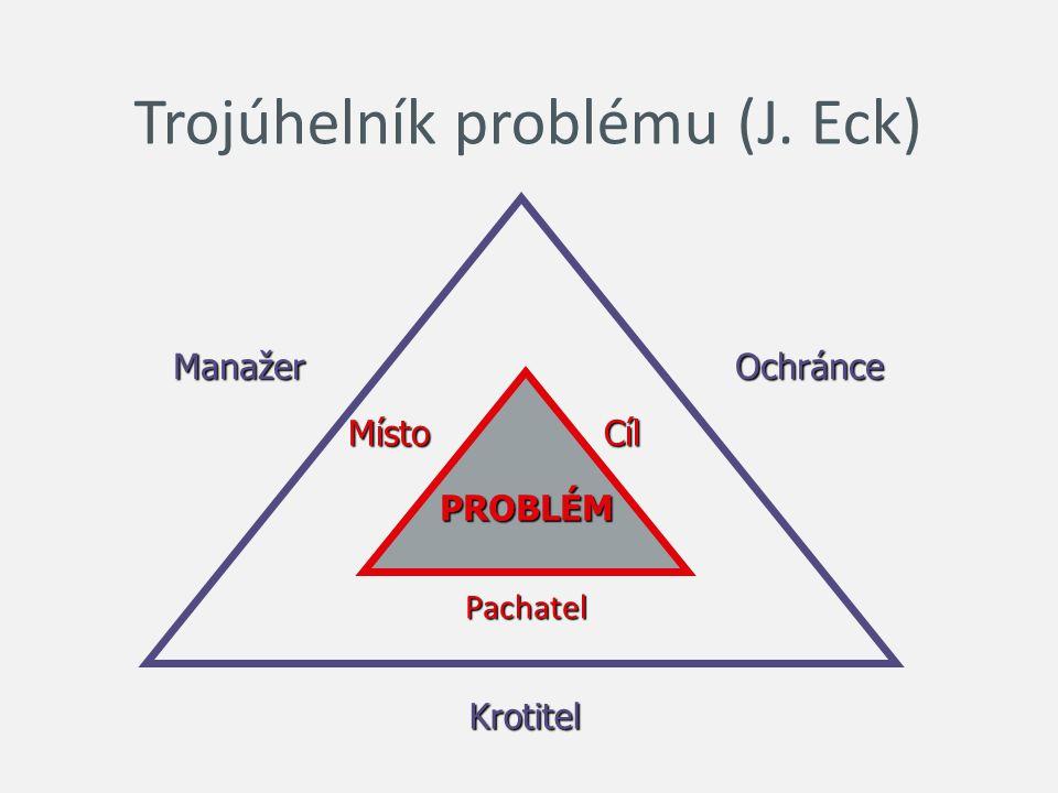 Trojúhelník problému (J. Eck)