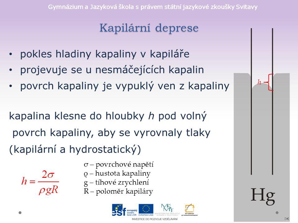 Kapilární deprese pokles hladiny kapaliny v kapiláře