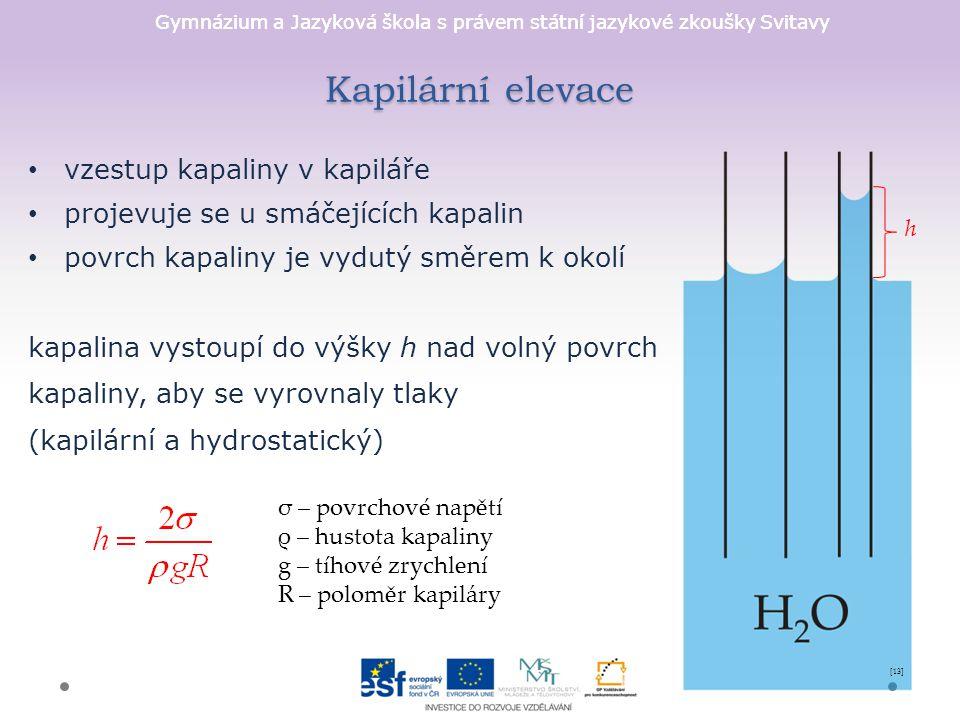 Kapilární elevace vzestup kapaliny v kapiláře