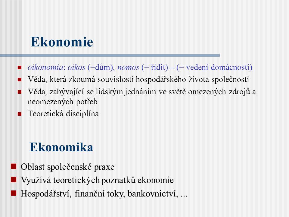 Ekonomie Ekonomika Oblast společenské praxe