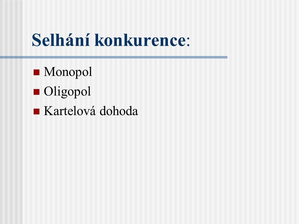 Selhání konkurence: Monopol Oligopol Kartelová dohoda