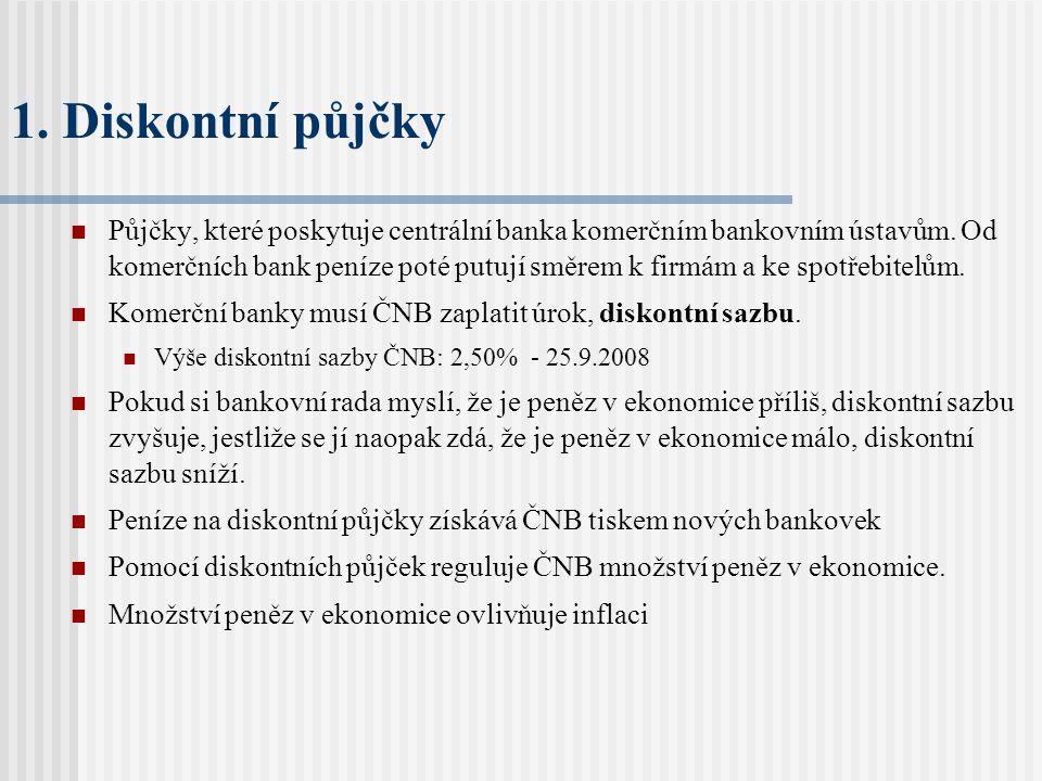 1. Diskontní půjčky