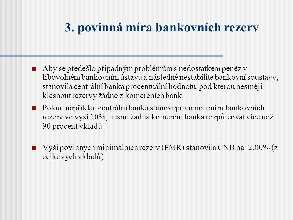 3. povinná míra bankovních rezerv