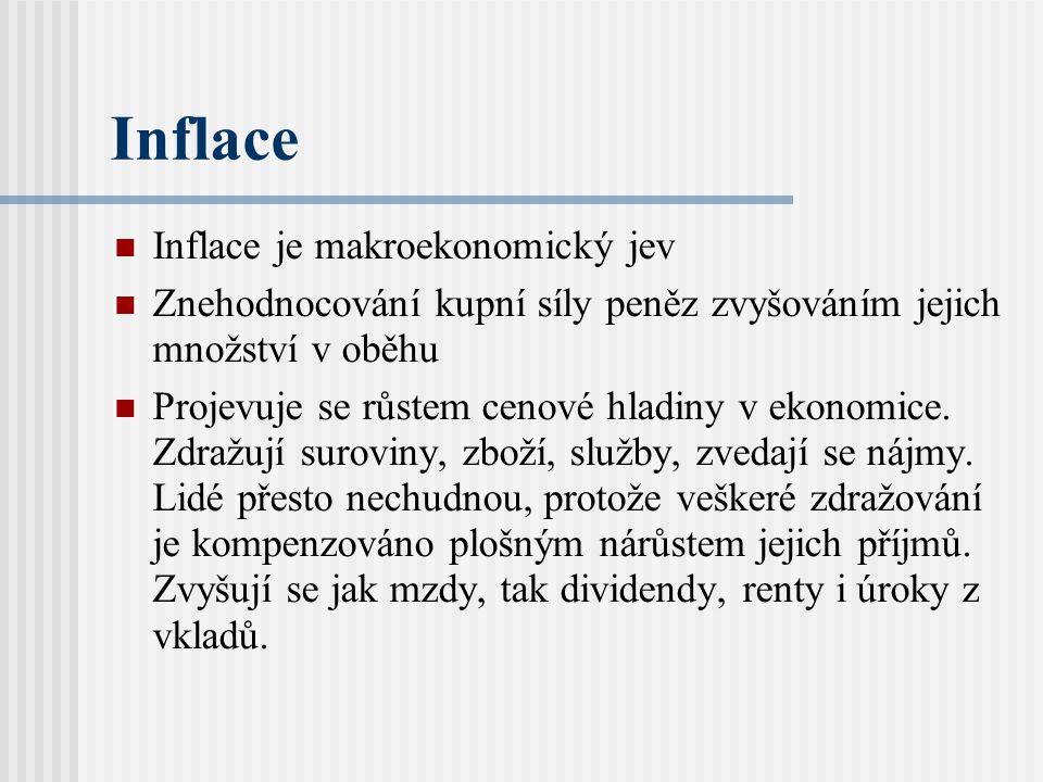 Inflace Inflace je makroekonomický jev