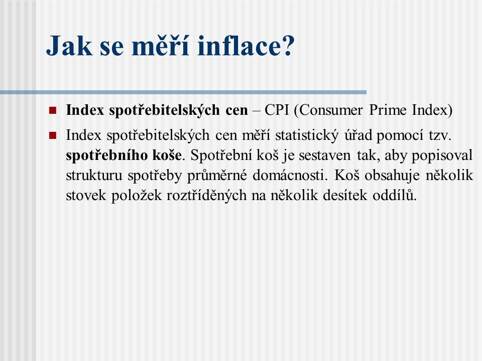 Jak se měří inflace Index spotřebitelských cen – CPI (Consumer Prime Index)