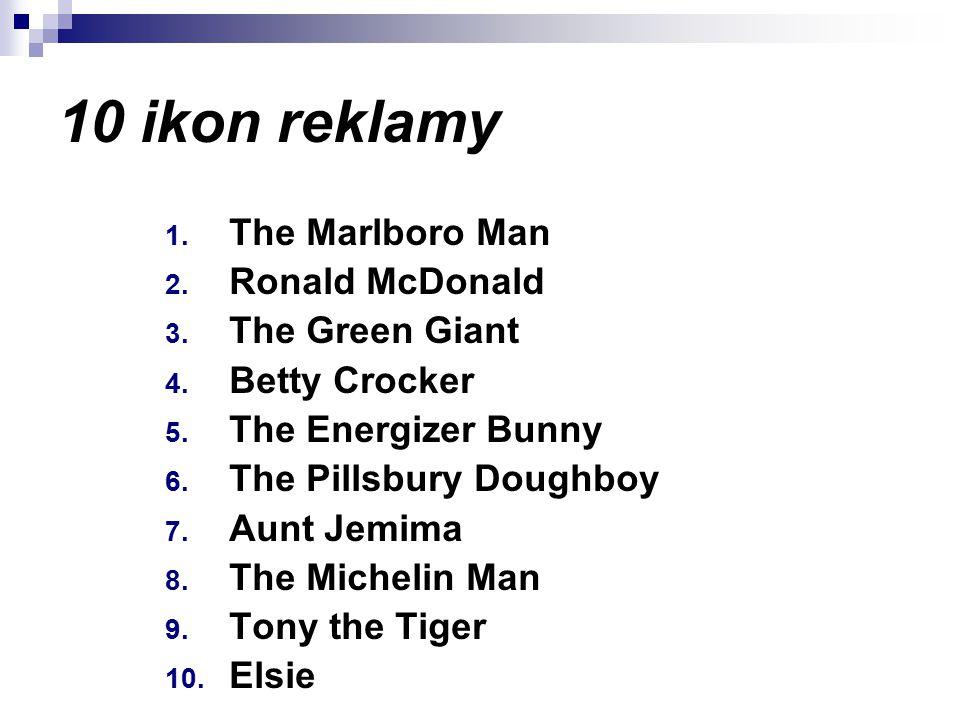 10 ikon reklamy The Marlboro Man Ronald McDonald The Green Giant