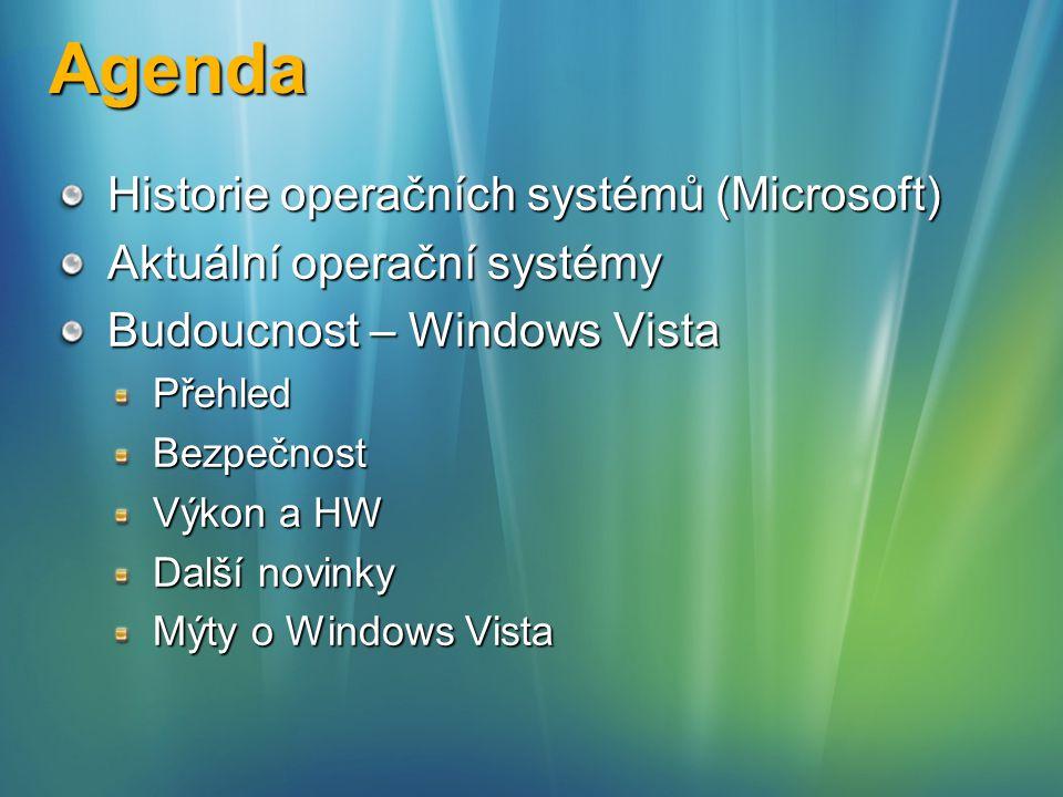Agenda Historie operačních systémů (Microsoft)