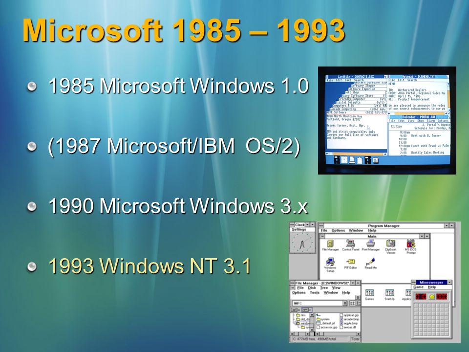 Microsoft 1985 – 1993 1985 Microsoft Windows 1.0